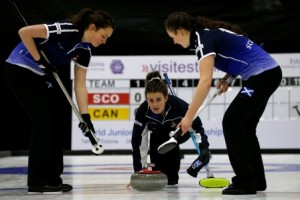 Scotland struggled against Canada